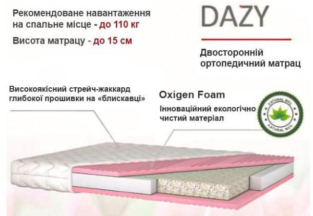 Беспружинный ортопедический матрас Дейзи