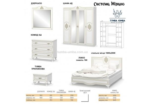 Кровать Милан МС